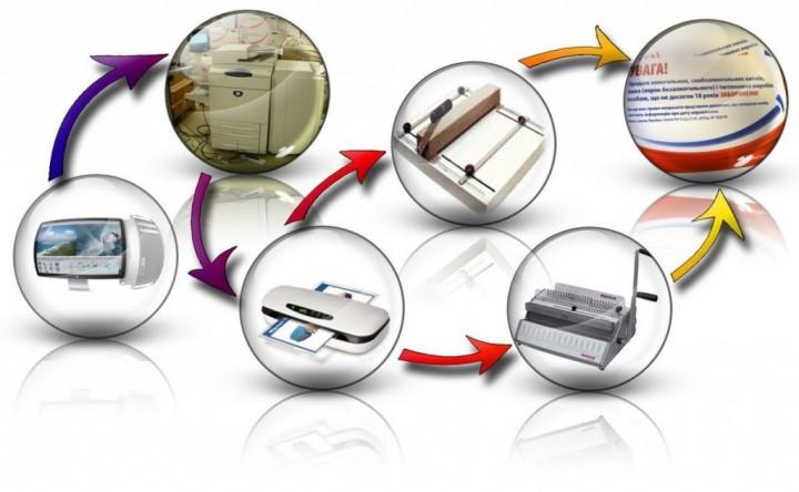 Преимущества цифровой печати